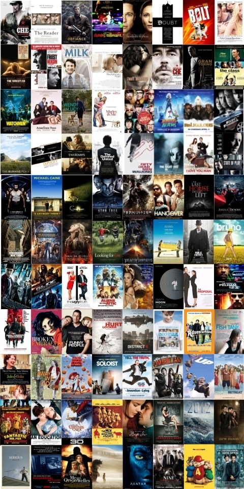 UK Cinema Releases Jan-Dec 2009