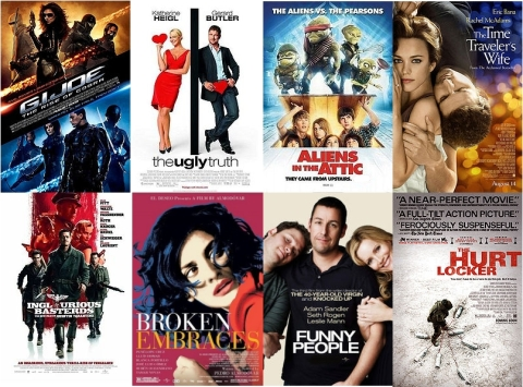 UK Cinema Releases August 2009