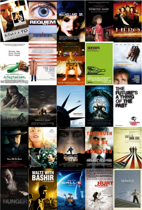 beste filme 2000